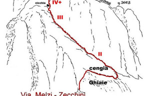 La difficile scalata di Gilberto Melzi